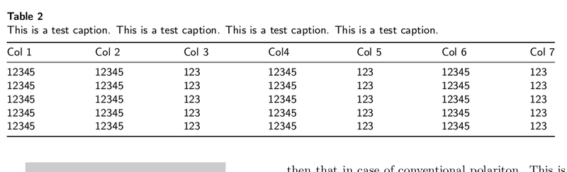 File:Cas-span-table.png